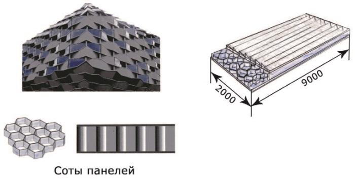 Рис. 23. Алюминиевые сотовые панели (Unicore)