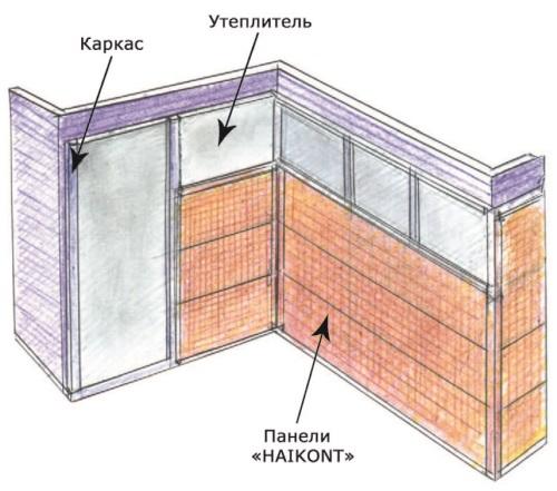 Рис. 26. Пенополиуретановые металлические панели Haikont