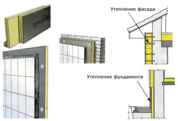 Рис. 28. Строительные панели «Теплекс WD»