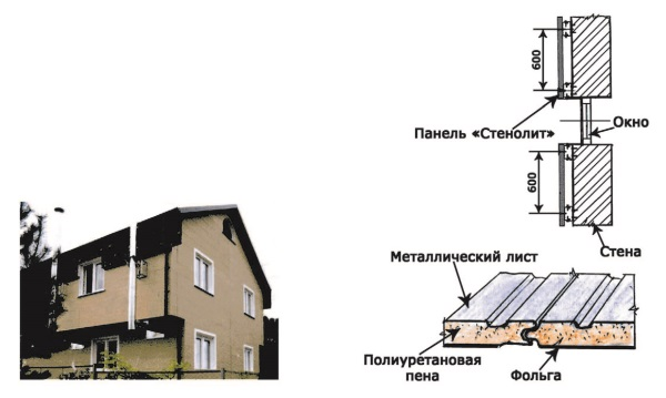 Рис. 29. Стенолит