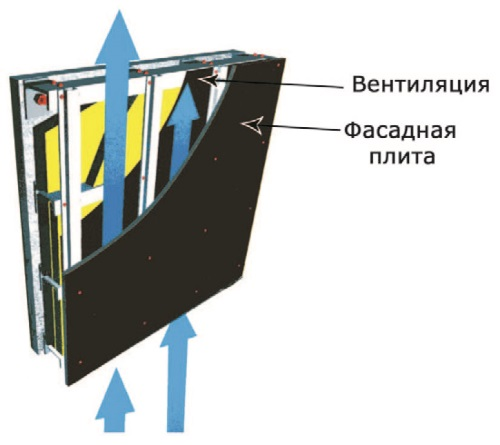 <emphasis>Рис. 33. Фасадная плита (LTM Cemboard)