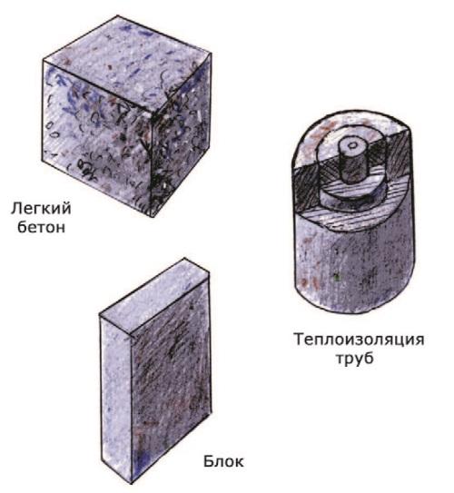 Рис. 35. Пеностекло марки
