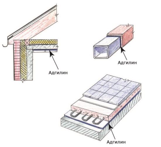 Рис. 38. Адгилин – отражающая и самоклеющаяся теплоизоляция