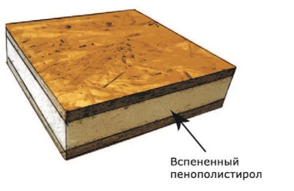 Рис. 42. Утеплитель из вспененного пенополистирола