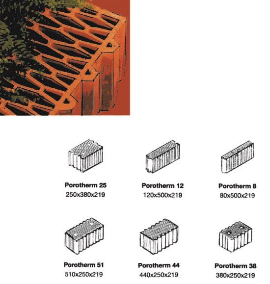 Рис. 57. Стеновой материал – поризованная керамика