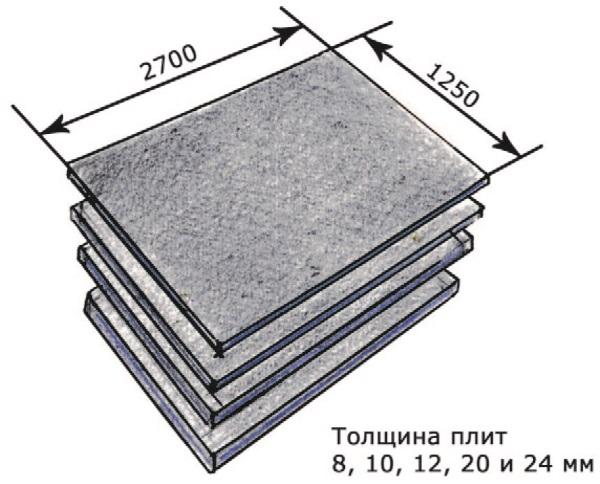 Рис. 75. Цементно-стружечные плиты