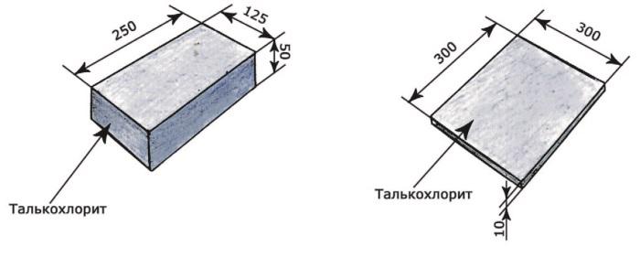 Рис. 83. Материалы для облицовки банных печей, каминов и других источников тепла