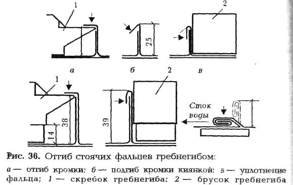 Русская баня своими руками