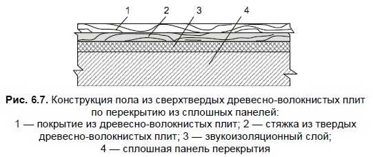 6.3. Покрытия пола из древесных плит