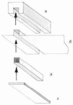 Классификация натяжных потолков