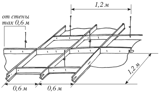 Монтаж зеркального потолка конструкции «Armstrong»