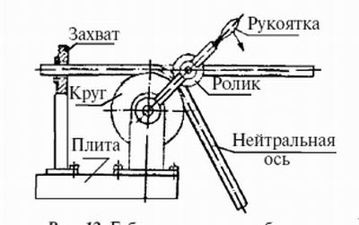 2.7. Ручная и механическая правка и гибка металла