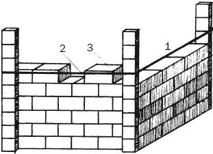 Основные строительные работы