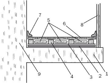 Отопление на балконе и лоджии
