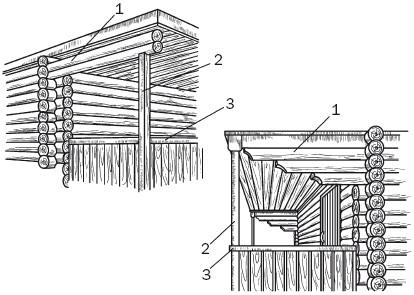 Проектирование и постройка террасы