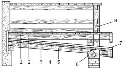 Нестандартные решения / балконы, лоджии, террасы, беседки, г.