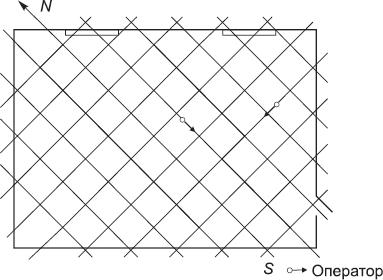 б)Пример определения сетки