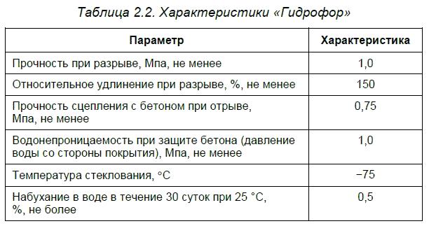 Полимерная мастика «Гидрофор» (ТУ 38.403.692.91)