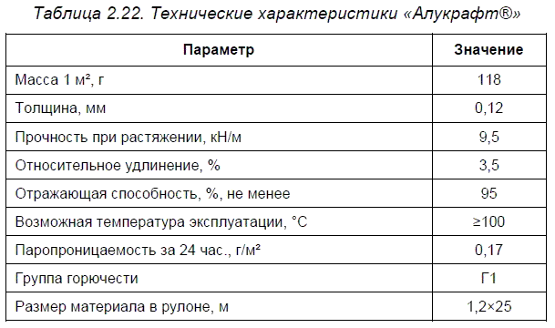 Материал компании «ЭКОРОЛ»