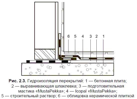 """Материал компании """"mustapekka"""" / гидроизоляция конструкций, ."""