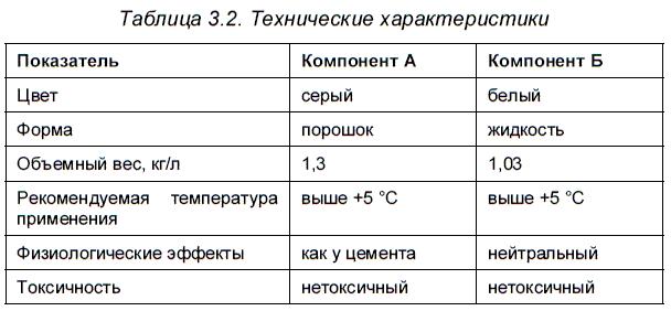 Покрытие «<a href='https://stroim-domik.ru/lib/b/book/2138994131/43' target='_self'>Барраластик</a>»