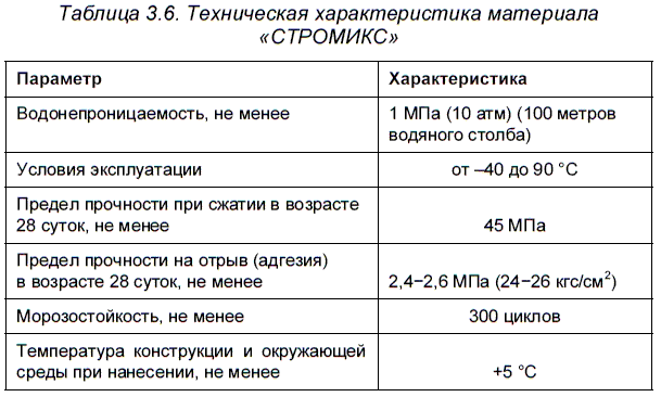 Материал «СТРОМИКС»