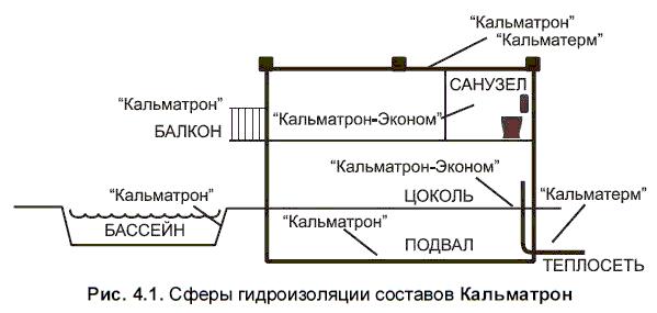 Штукатурный гидроизолирующий состав «Кальматрон-Эконом»