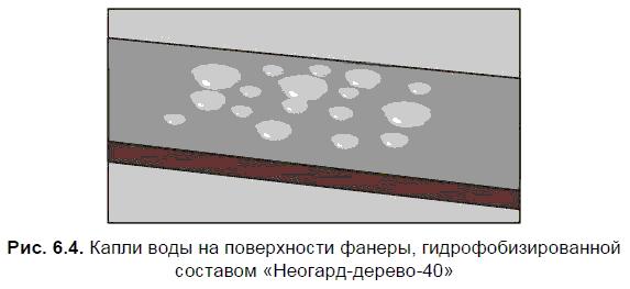 Гидрофобизация изделий из дерева и материалов на его основе