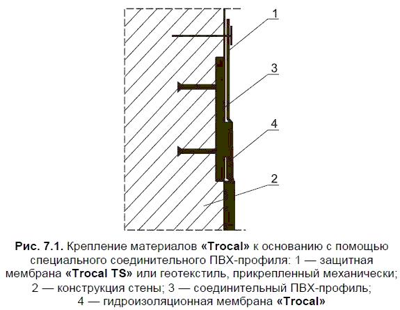 Мембраны «Trocal»