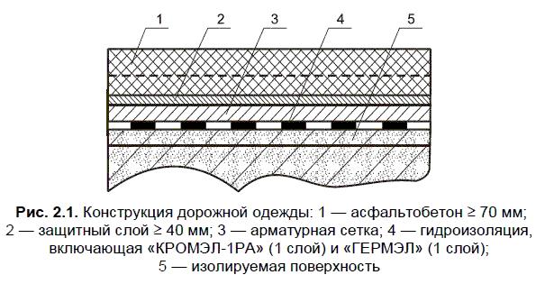 Полимерный рулонный кровельный и изоляционный материал «КРОМЭЛ»