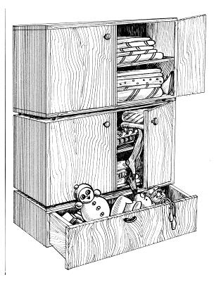 Глава 3. Уход за мебелью