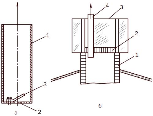Рис. 18. Бадья для извлечения воды из трубчатого колодца: 1 – стальной стакан; 2 – отверстие в дне стакана; 3 – клапан-«язычок»; 4 – вентиляционный стояк.