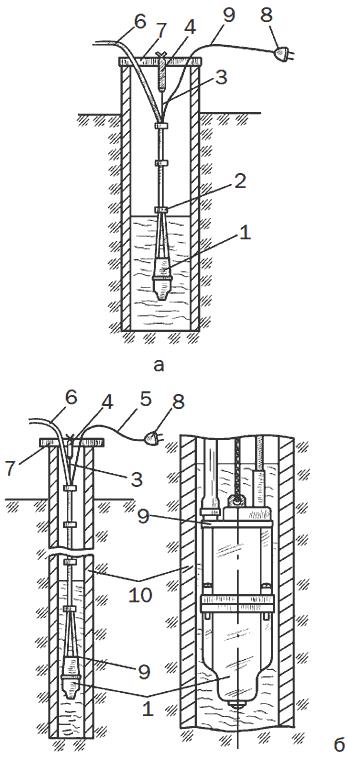 Рис. 23. Использование электронасоса «Малыш»: а – в <a href='https://stroim-domik.ru/lib/b/book/1346324575/25' target='_self'>шахтном колодце</a>; б – в трубчатом колодце (скважине); 1 – насос; 2 – соединение провода со шлангом; 3 – капроновый шнур; 4 – резиновая пружинящая подвеска; 5 – провод; 6 – шланг; 7 – перекладина; 8 – вилка; 9 – кольцо; 10 – обсадная труба скважины.