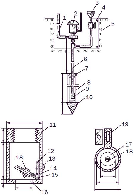 Рис. 26. Насосная установка: 1 – нагнетательный патрубок; 2 – насос; 3и 4 – детали заливного устройства; 5 – бетонированная яма; 6и 9 – заборные труба и клапан; 7 – переходная втулка; 8 – фильтр; 10 – наконечник; 11 – корпус клапана; 12 – прижимная пластина; 13 – винт; 14 и 17 – шайбы; 15 – эластичный язычок; 16 – входное отверстие; 18 – болт; 19 – регулировочное отверстие.