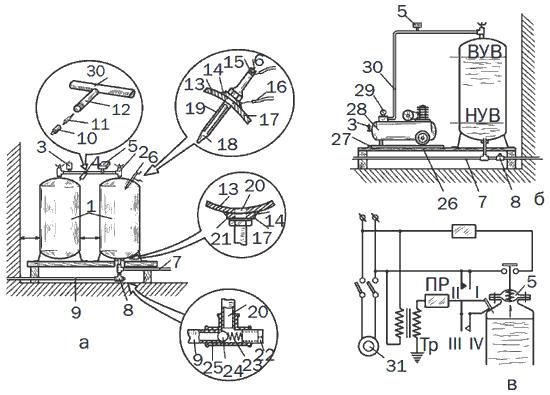 Рис. 33. Виды гидропневматических установок: а – установка с двумя баками; б – установка с компрессором; в – электрическая схема; 1 – газовый баллон емкостью 50—80 л; 2 – запорный вентиль; 3 – предохранительный клапан; 4 – зарядный штуцер; 5 – реле давления; 6 – электродный сигнализатор уровня; 7 – питающий трубопровод; 8 – обратный клапан; 9 – напорный трубопровод (от насоса); 10 – колпачок; 11 – ниппель; 12 – штуцер от автокамеры; 13 – корпус бака; 14 – сварка; 15 – плюсовой контакт 16 – минусовой контакт; 17 – фланец с резьбой; 18 – электрод; 19 – изолятор; 20 – патрубок; 21 – прокладка; 22 – регулировочная пробка; 23 – пружина; 24 – шарик; 25 – тройник; 26 – деревянный настил; 27 – резиновый коврик; 28 – ресивер компрессора; 29 – манометр; 30 – воздушная трубка; 31 – насос; ВУВ – верхний уровень воды; НУВ – нижний уровень воды; МП – магнитный пускатель; ПР – пусковое реле; Тр – трансформатор пускового реле; 1-2 – контакты включения магнитного пускателя; 3-4 – контакты пускового реле.