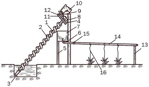 Рис. 40. Водоподающая установка с винтом Архимеда: 1 – труба или шест, 2 – шланг; 3 – конусообразный наконечник; 4 – шкив; 5 – короткие опоры; 6 – упоры; 7 – открытый бак с краном; 8 – кронштейн; 9 – растяжка; 10 – электродрель; 11 – шкив; 12 – клиноременная передача; 13 – металлические опоры; 14 – продольные трубы; 15 – поперечная труба; 16 – одножильный провод или бельевая веревка.