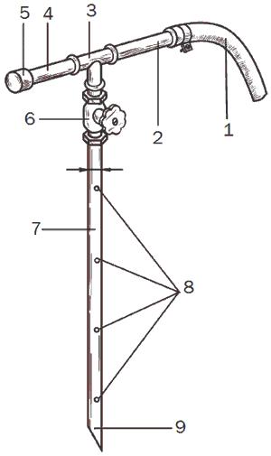 Рис. 41. Гидробур для глубинного полива почвы: 1 – шланг с хомутом; 2 – патрубок; 3 – тройник; 4 – патрубок-рукоятка; 5 – заглушка; 6 – вентиль; 7 – труба гидробура; 8 – отверстия диаметром 4 мм; 9 – наконечник.