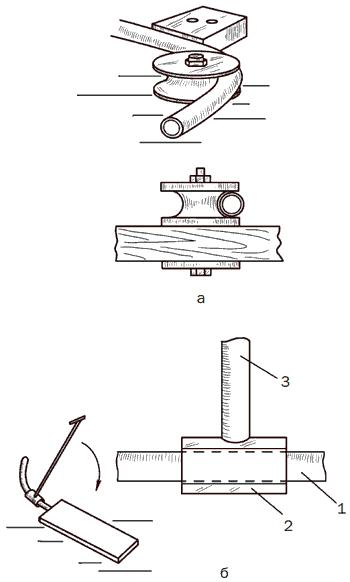 Рис. 43. Изгиб водопроводной трубы: а – с помощью шкива; б – с помощью отрезка трубы: 1 – изгибаемая труба; 2 – отрезок трубы в приспособлении; 3 – ручка-рычаг.