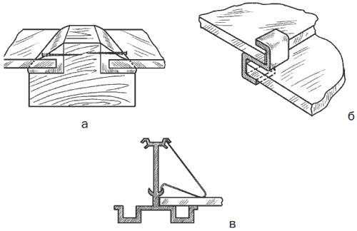 Рис. 56. Способы остекления: а – традиционное остекление с использованием замазки; би в – беззамазочные способы остекления.