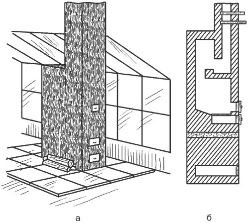 Рис. 71. Печь для теплицы: а – общий вид; б – в разрезе.