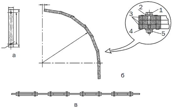 Рис. 78. Конструкция дуги: а – планка; б – дуга в рабочем состоянии; в – дуга до изгиба ее по шаблону: 1 – болт М6 х 60; 2 – шайба; 3 – планки; 4 – гвоздь 3 х 70; 5 – гайка М6.