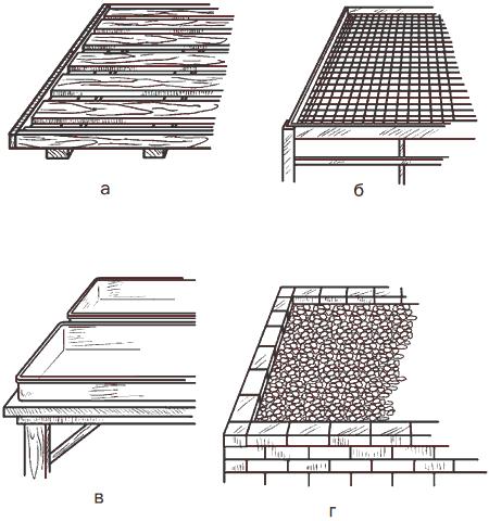Рис. 91. Типы стеллажей: а – дощатый стеллаж; б – стеллаж с сетчатым верхом на металлическом каркасе; в – стеллаж с установленными на нем поддонами с гравием; г – кирпичные стеллажи.