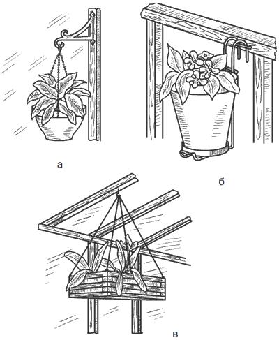 Рис. 94. Типы подвесных корзинок и креплений: а – корзинка на кронштейне; б – горшок на подвесной подставке; в – деревянная корзинка на шнурах.