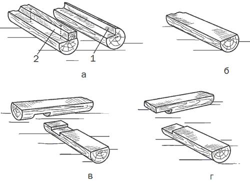 Рис. 100. Устройство обвязки парника: а – южный парубень: 1 – вырубленный паз; 2 – рейка-упор для рам; б – северный парубень; в, г – соединение обвязочных бревен вполдерева.