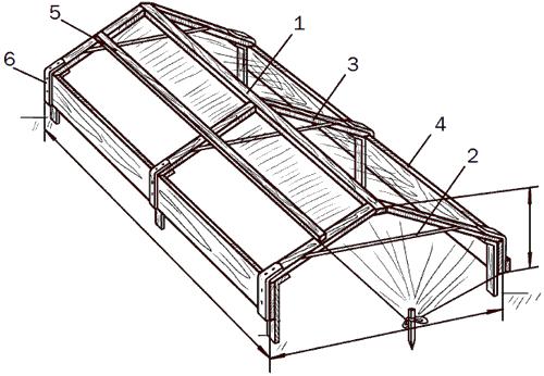 Рис. 108. Разборно-передвижной парник: 1 – коньковый брус; 2 – стяжка; 3 – строительный брус; 4 – бортовая доска; 5 – бобина с пленкой; 6 – соединительная скоба.