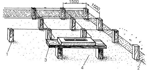 Рис. 19. Установка «маяков» для выравнивания почвы под спортивную площадку: 1 – колышки-«маяки»; 2 – срез грунта; 3 – брусок; 4 – строительный уровень