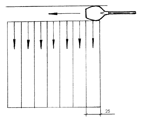 Рис. 23. Схематичное изображение последовательности нарезки дерна
