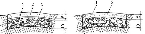 Рис. 32. Виды дорожек: а) дорожка из щебня и строительных отходов: 1 – основание – бой кирпича, доломит, крупная галька и пр.; 2 – покрытие– щебенка, шлак с крупнозернистым песком, мелкий доломит; 3 – подслой – жирная глина слоем 1–2 см; б) дорожка из шлака: 1 – основание – крупный шлак; 2 – покрытие – мелкий шлак с крупнозернистым песком, утрамбованный грунт