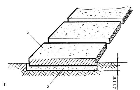Рис. 35. Укладка бетонных плит: 1 – варианты размеров плит заводского изготовления; 2 – профиль дорожки из бетонных плит с небольшим промежутком: а – песок слоем 10–12 мм; б – бетонная плита