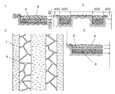 Рис. 37. Дорожки с покрытием из монолитного бетона: